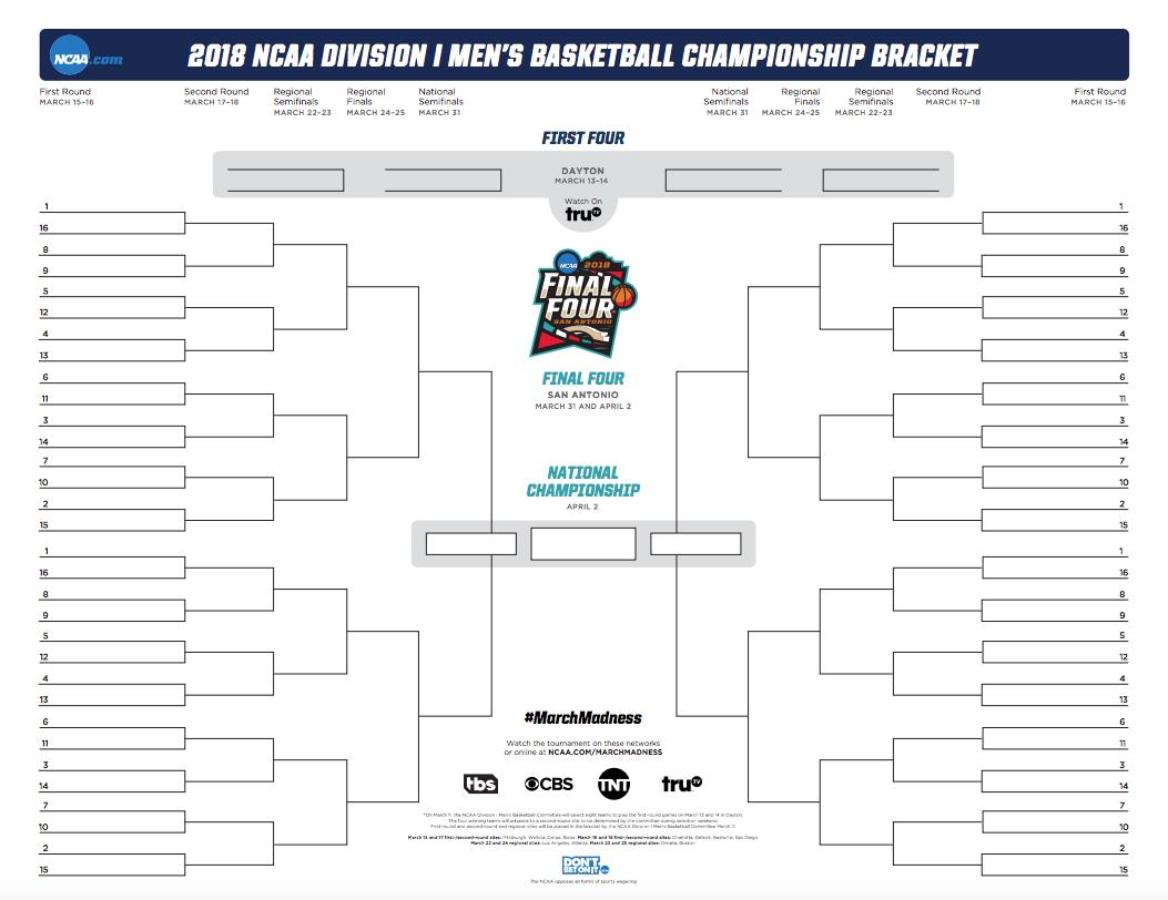 Bracketology is an important passtime throughout the month of March.